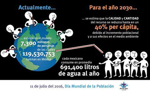 consumo-de-agua-en-el-mundo