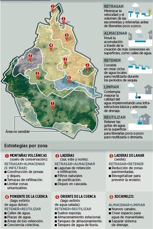 mapa-estrategia-hidrica
