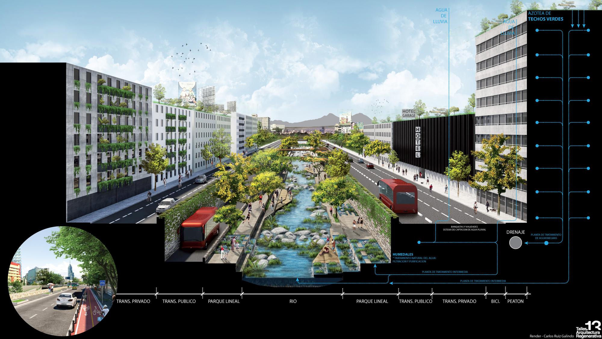 ciudad regenerativa