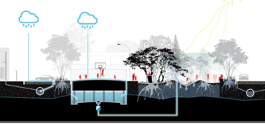 esquema aprovechameinto pluvial